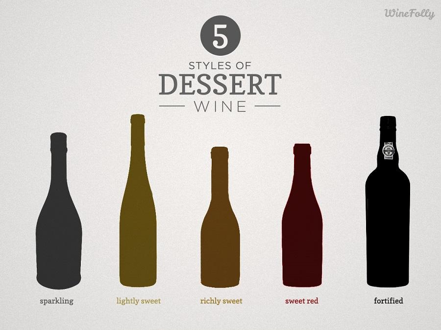 Tìm hiểu về các loại rượu vang ngọt trên thị trường hiện nay