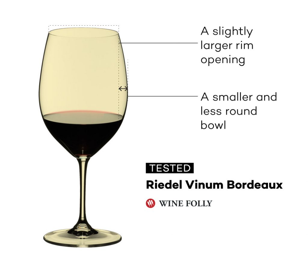 Ly uống rượu ảnh hưởng đến hương vị của rượu vang