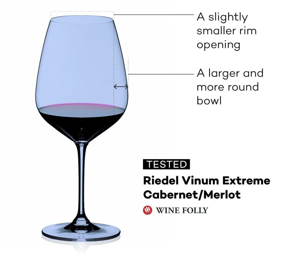 các loai ly uống rượu vang